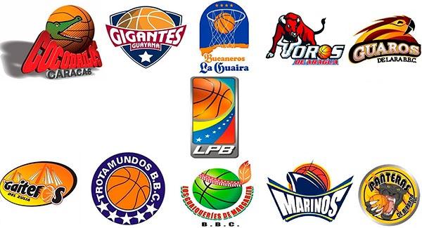 liga de basket venezolana