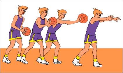 el pase de pecho en baloncesto